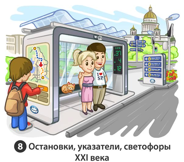 Остановки, указатели и светофоры 21 века