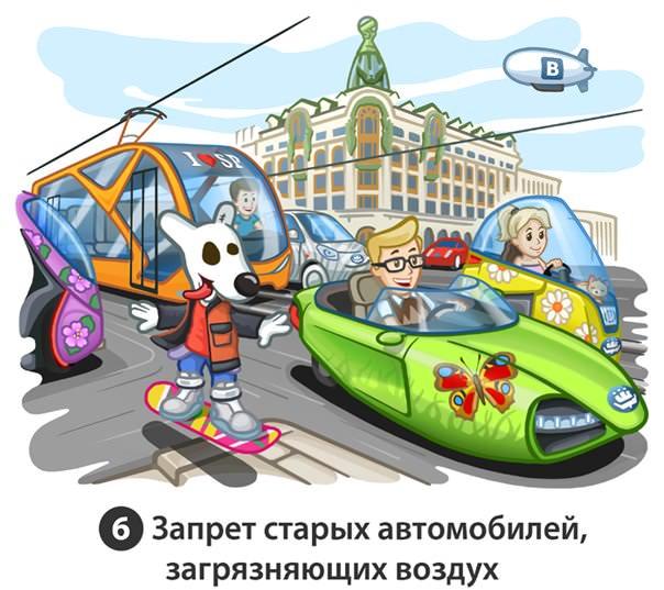 запрет старых автомобилей, загрязняющих воздух