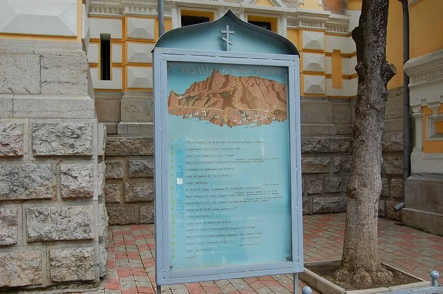 храмы большой ялты